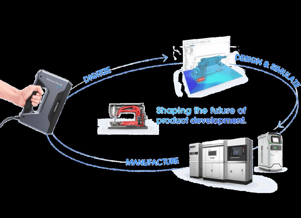 3D-skeniranje